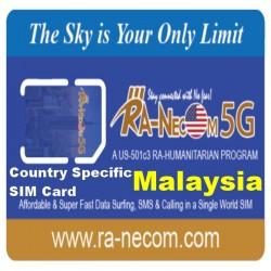 Malaysia Sim Card